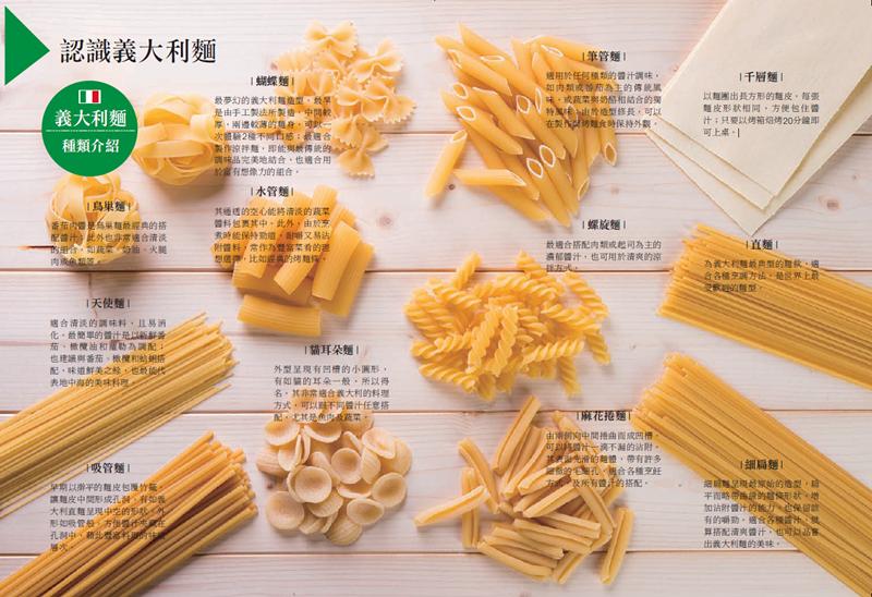 12種義大利麵介紹,鳥巢麵、吸管麵⋯你都吃過了嗎?