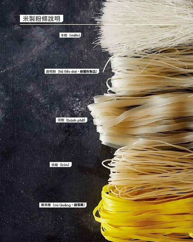圖由上至下:冬粉、透明粉、河粉、米線、廣東麵。